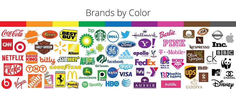 brands by color